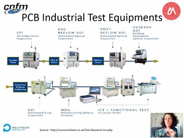 PCB Test course Overview